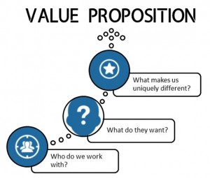 value-proposition